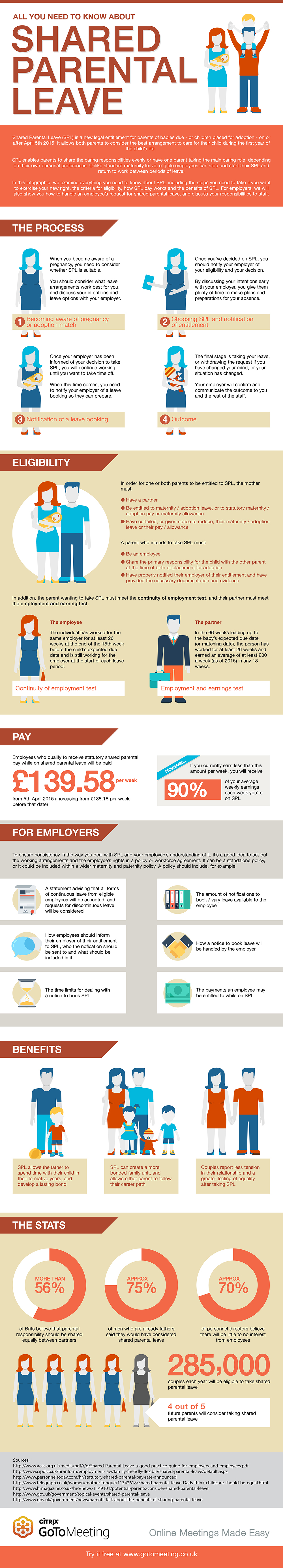 UK Shared Parental Leave_Final_Small